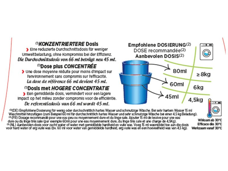 Instruction de dosage Lessive liquide écologique Sensitive Skin 1.5L